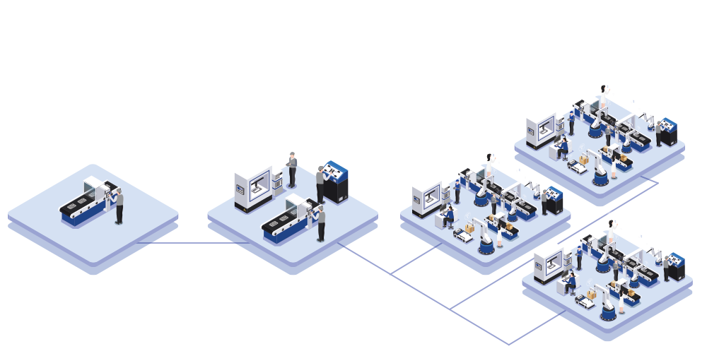 MES IMPLEMENTATION AND INTEGRATION
