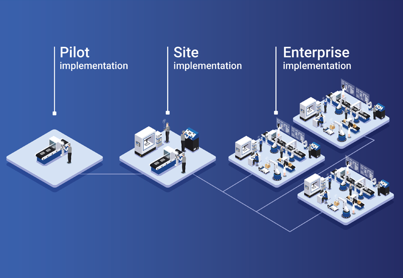 Optimz Pharma 4.0 Platform
